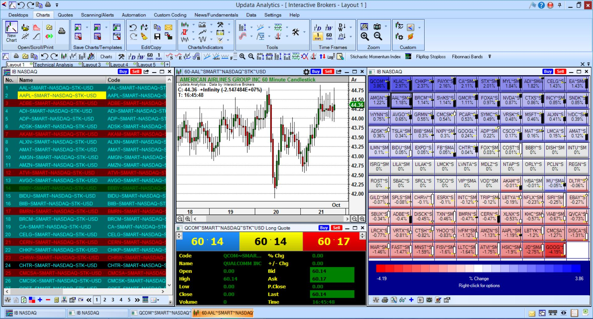 Option trading broker uk